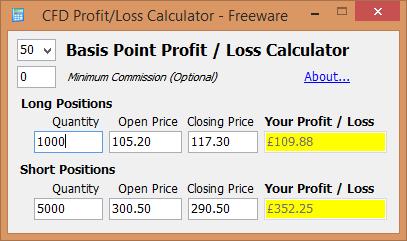 profit and loss calculator